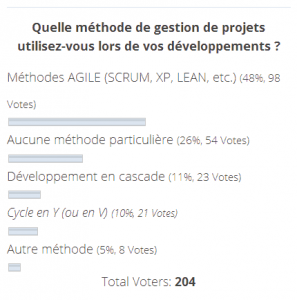 sondage-gestion-projets
